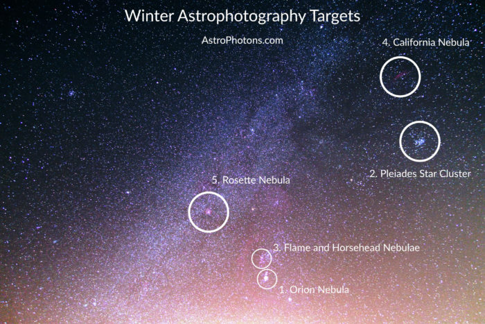 Winter astrophotography targets map