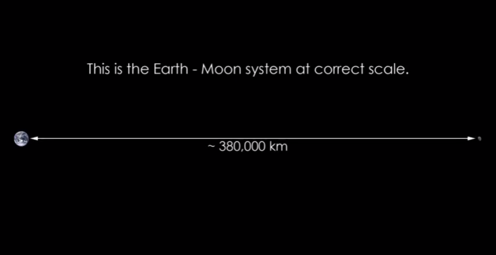 How far away is the Moon from Earth?